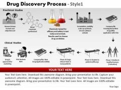 PowerPoint Design Slides Drug Discovery Teamwork Process Ppt Design
