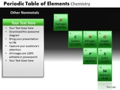 PowerPoint Design Slides Editable Periodic Table Ppt Backgrounds
