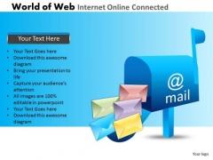 PowerPoint Design Slides Email Internet Snail Mail Ppt Slidelayout