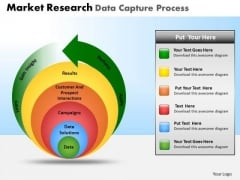 PowerPoint Design Slides Global Market Research Ppt Process