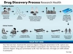 PowerPoint Design Slides Image Drug Discovery Ppt Design