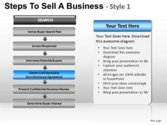 PowerPoint Design Slides Image Steps To Sell Ppt Layout