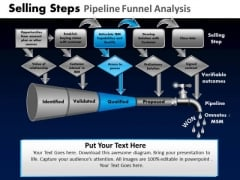 PowerPoint Design Slides Leadership Pipeline Funnel Ppt Process