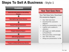 PowerPoint Design Slides Leadership Steps To Sell Ppt Backgrounds