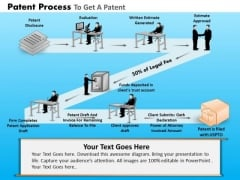 PowerPoint Design Slides Process Patent Process Ppt Layouts