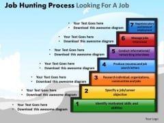 PowerPoint Design Slides Strategy Job Hunting Process Ppt Designs