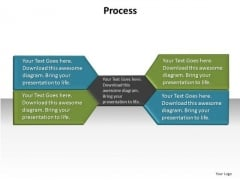 PowerPoint Design Success Process Ppt Slide Designs