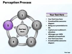 PowerPoint Design Teamwork Five Perception Ppt Themes