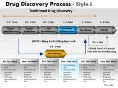PowerPoint Designs Editable Drug Discovery Ppt Slides
