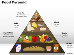 PowerPoint Designs Food Pyramid Marketing Ppt Template