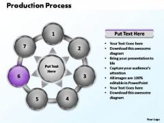 PowerPoint Designs Image Production Process Ppt Presentation