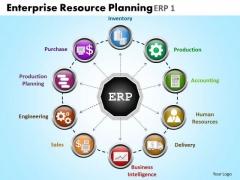 PowerPoint Designs Marketing Enterprise Resource Ppt Designs