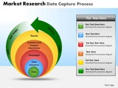 PowerPoint Designs Marketing Market Research Ppt Layouts