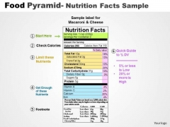 PowerPoint Designs Nutrition Facts Ppt Designs