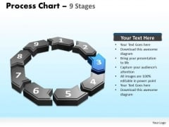 PowerPoint Designs Sales Process Chart Ppt Presentation