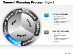 PowerPoint Executive Success General Planning Process Ppt Themes