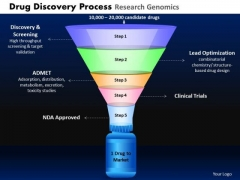 PowerPoint Funnel Image Drug Discovery Ppt Themes
