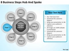 PowerPoint Graphics Business Templates Free Download Steps Hub And Spoke Ppt