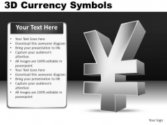 PowerPoint Japanese Yen Symbol