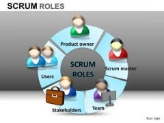 PowerPoint Layout Business Competition Scrum Process Ppt Slide