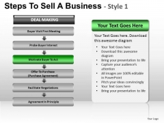 PowerPoint Layout Chart Steps To Sell Ppt Slide