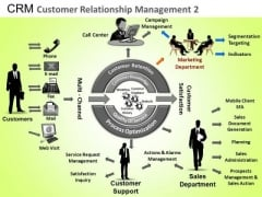 PowerPoint Layout Company Designs Crm Customer Relationship Ppt Themes