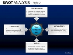 PowerPoint Layout Company Strategy Swot Analysis Ppt Layout