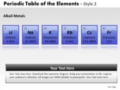PowerPoint Layout Diagram Periodic Table Ppt Design