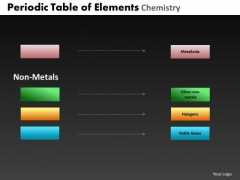 PowerPoint Layout Editable Periodic Table Ppt Slide