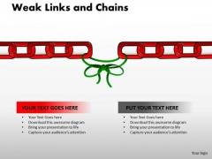 PowerPoint Layout Editable Weak Links Ppt Presentation Designs