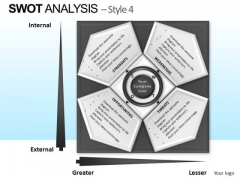 PowerPoint Layout Executive Education Swot Analysis Ppt Theme