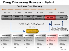 PowerPoint Layout Graphic Drug Discovery Ppt Slidelayout