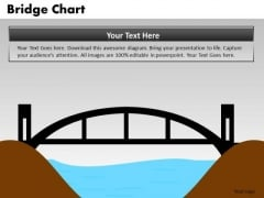 PowerPoint Layout Image Bridge Chart Ppt Theme