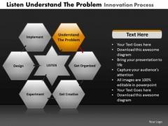 PowerPoint Layout Image Listen Understand Ppt Designs
