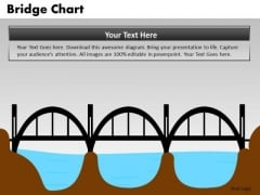 PowerPoint Layout Leadership Bridge Chart Ppt Theme