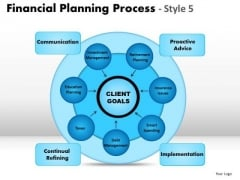 PowerPoint Layout Leadership Financial Planning Ppt Slide
