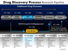 PowerPoint Layout Marketing Drug Discovery Ppt Themes