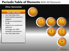 PowerPoint Layout Marketing Periodic Table Ppt Slidelayout