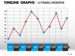 PowerPoint Layout Marketing Timeline Graphs Ppt Designs