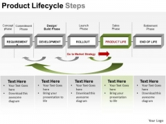 PowerPoint Layouts Business Growth Product Lifecycle Steps Ppt Design
