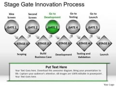 PowerPoint Layouts Business Leadership Stage Gate Innovation Process Ppt Layouts