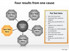 PowerPoint Layouts Education Four Results Ppt Themes