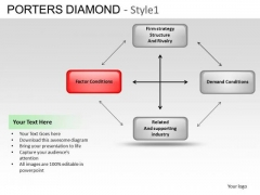 PowerPoint Layouts Global Porters Diamond Ppt Backgrounds
