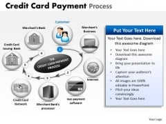 PowerPoint Layouts Growth Credit Card Payment Ppt Process