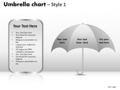 PowerPoint Layouts Marketing Umbrella Chart Ppt Layouts