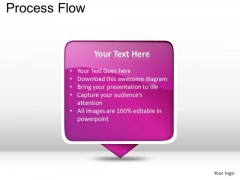 PowerPoint Layouts Sales Process Flow Ppt Designs