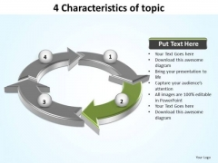PowerPoint Layouts Success Characteristics Of Topic Ppt Design Slides