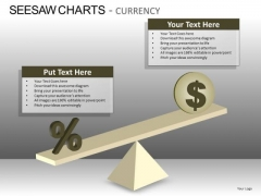 PowerPoint Presentation Business Competition Seesaw Charts Currency Ppt Process