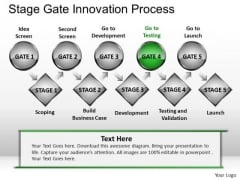 PowerPoint Presentation Business Competition Stage Gate Innovation Process Ppt Persetation Designs