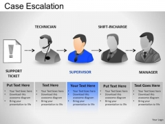 PowerPoint Presentation Business Leadership Case Escalation Ppt Templates